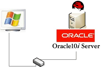 telecharger odbc oracle gratuit